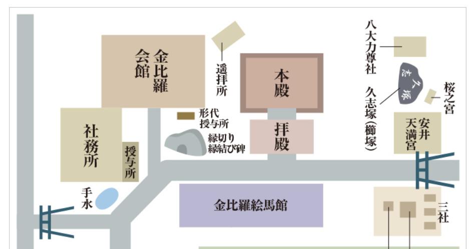 安井金比羅宮のお守りの販売場所